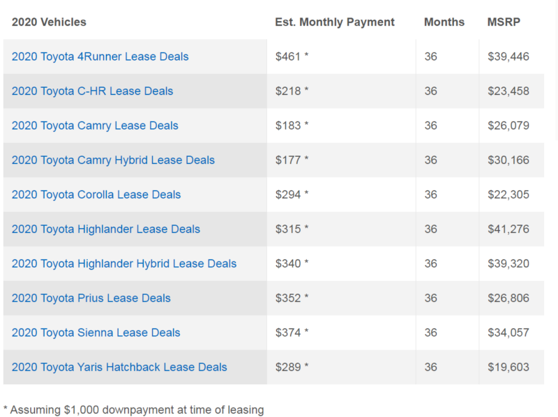 New Toyota Lease Specials & Offers